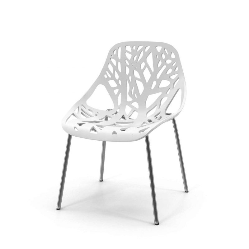 Birds Nest Dining Chair Amazon